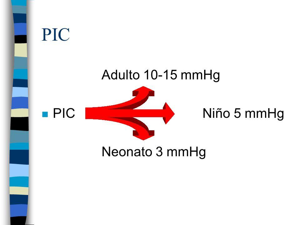 PIC Adulto 10-15 mmHg PIC Niño 5 mmHg Neonato 3 mmHg