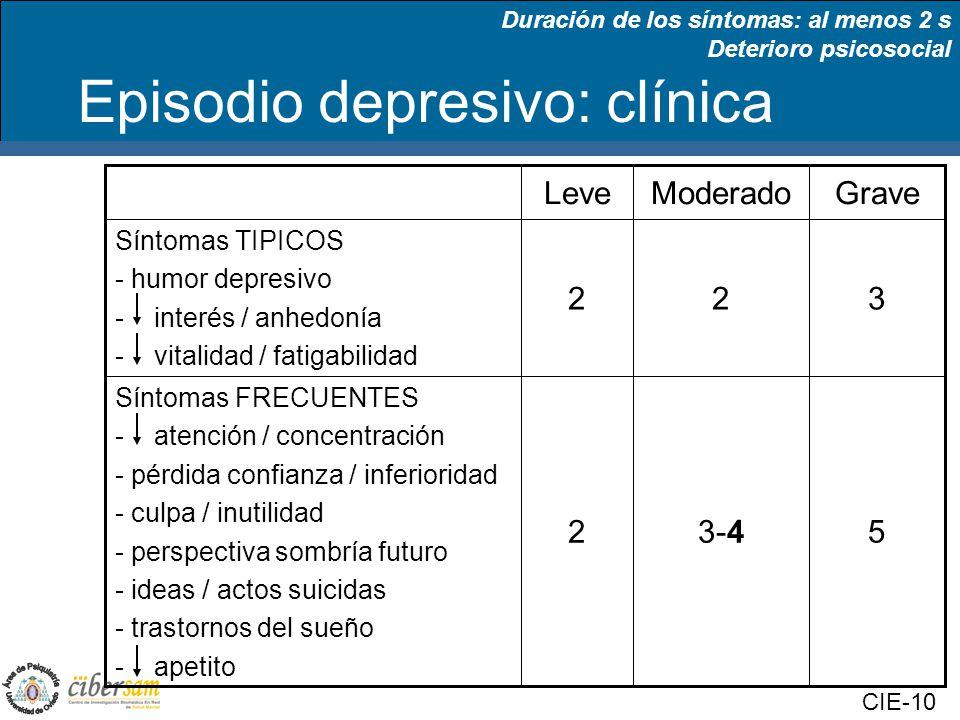 Episodio depresivo: clínica