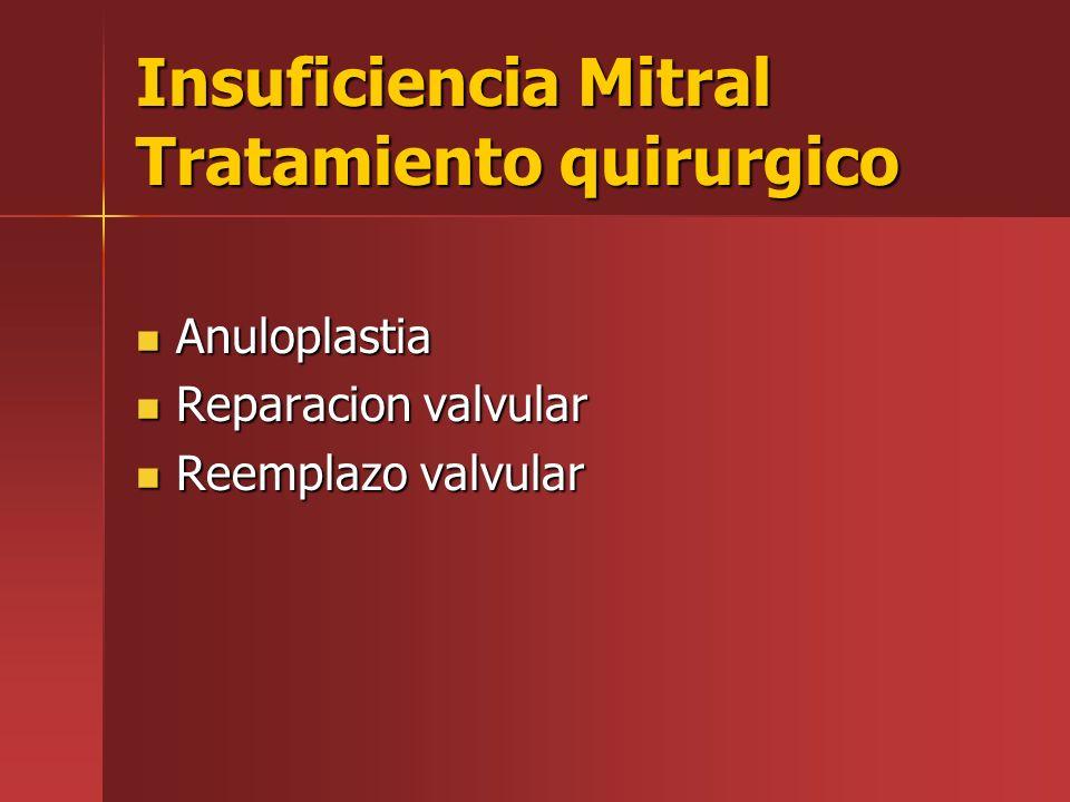 Insuficiencia Mitral Tratamiento quirurgico