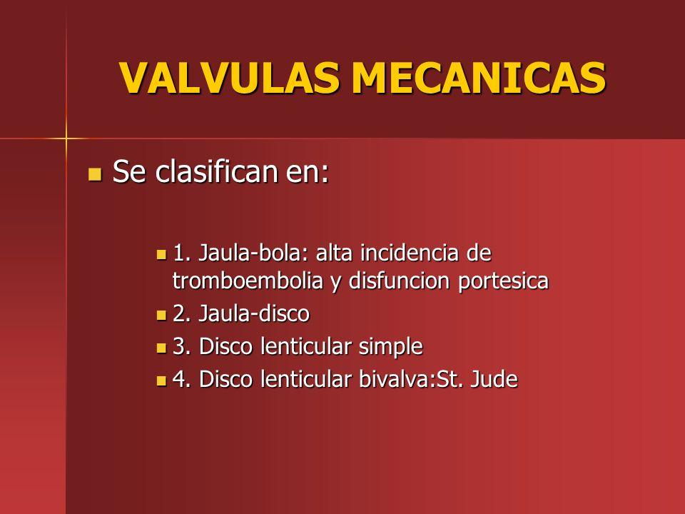 VALVULAS MECANICAS Se clasifican en: