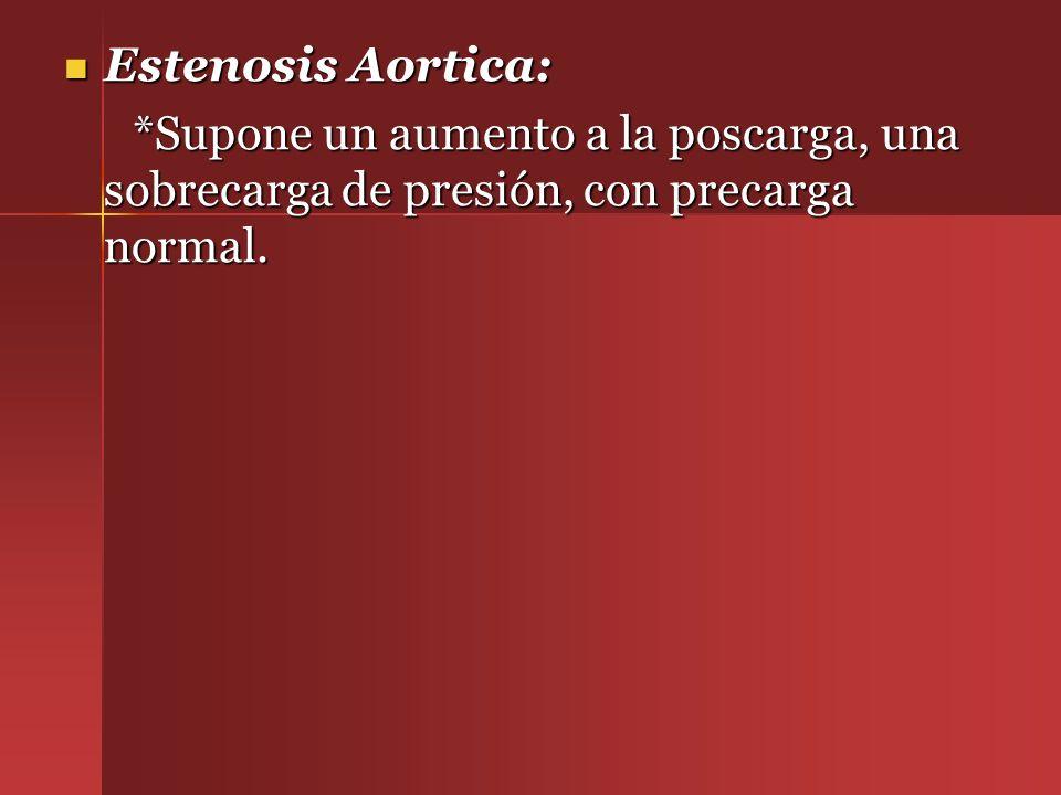 Estenosis Aortica: *Supone un aumento a la poscarga, una sobrecarga de presión, con precarga normal.