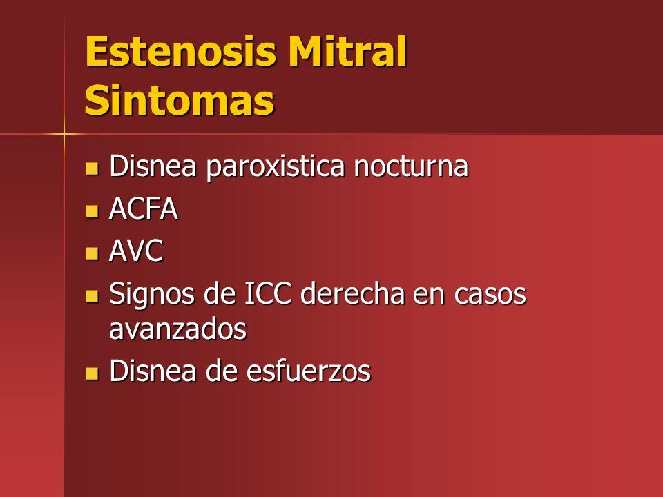Estenosis Mitral Sintomas