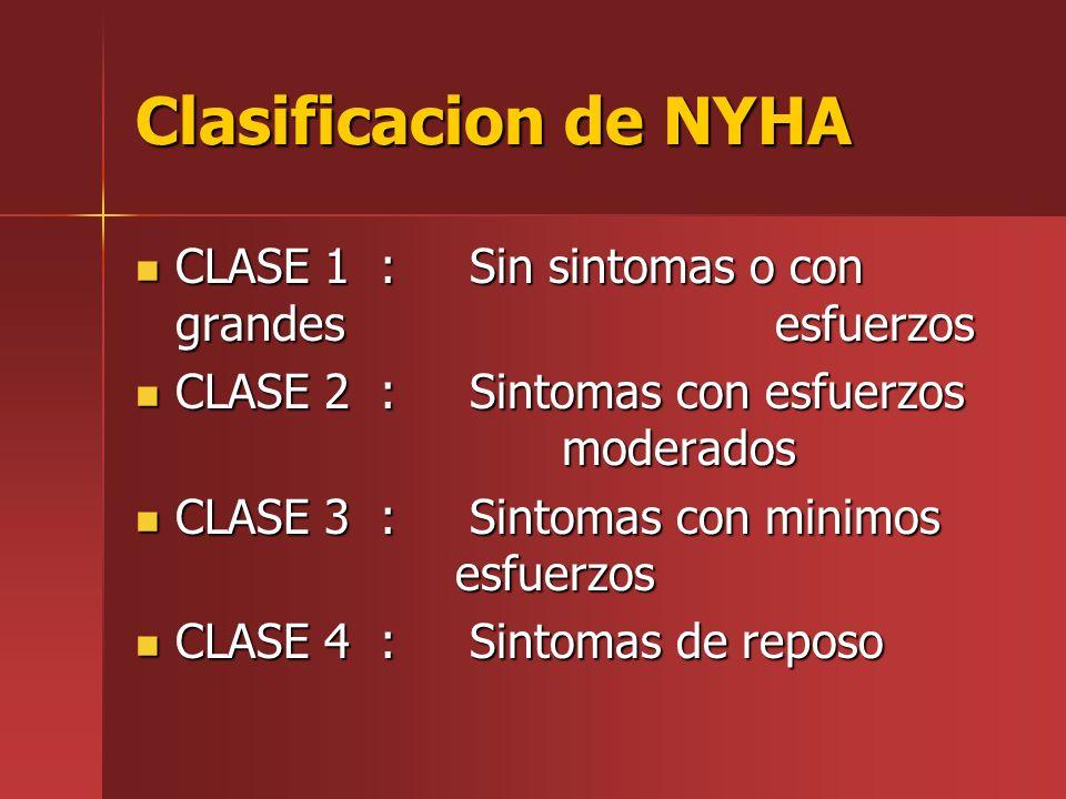 Clasificacion de NYHA CLASE 1 : Sin sintomas o con grandes esfuerzos