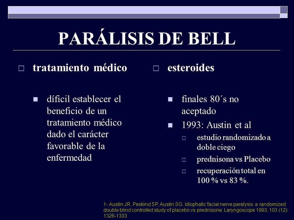 PARÁLISIS DE BELL tratamiento médico esteroides