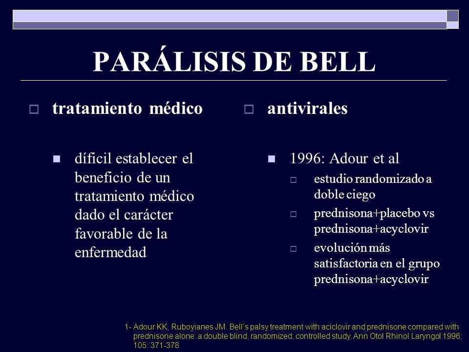 PARÁLISIS DE BELL tratamiento médico antivirales