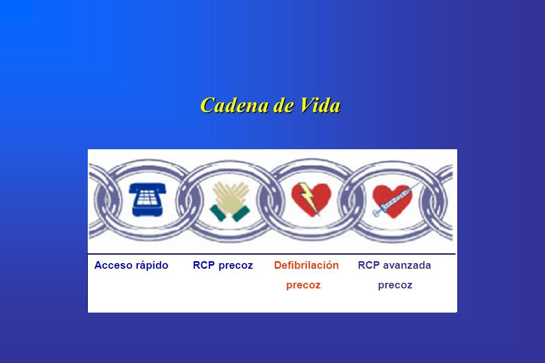 Cadena de Vida Acceso rápido RCP precoz Defibrilación RCP avanzada