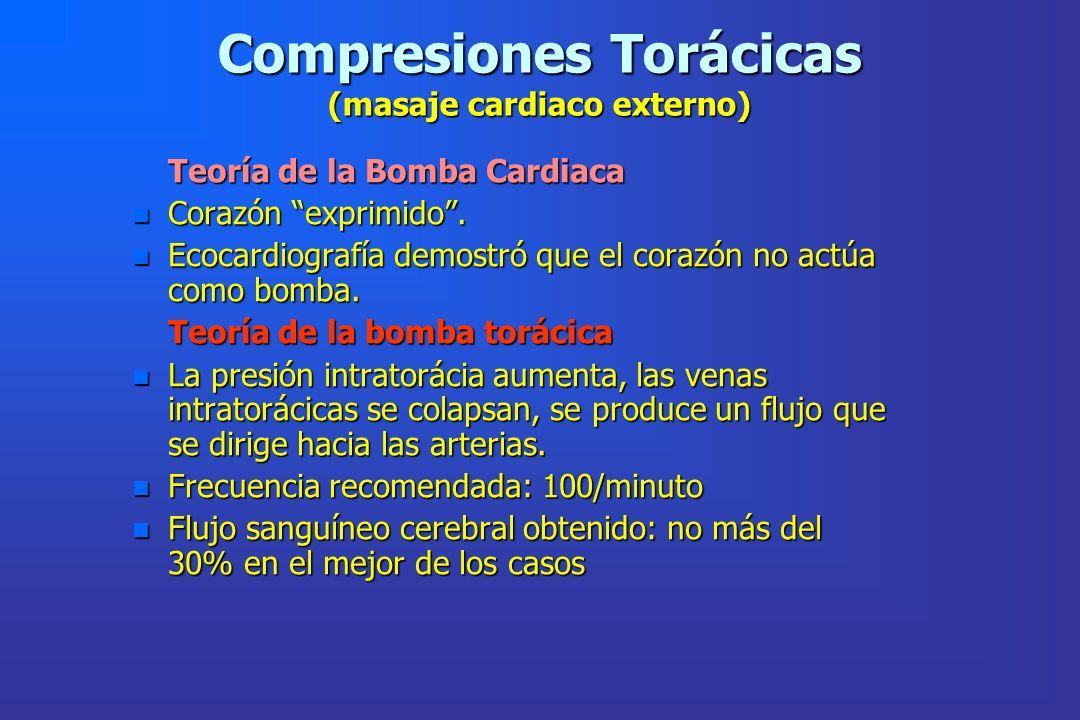 Compresiones Torácicas (masaje cardiaco externo)