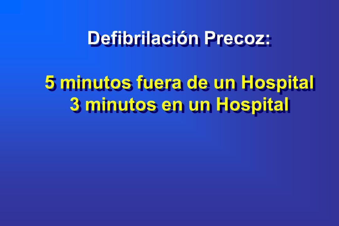 Defibrilación Precoz: 5 minutos fuera de un Hospital