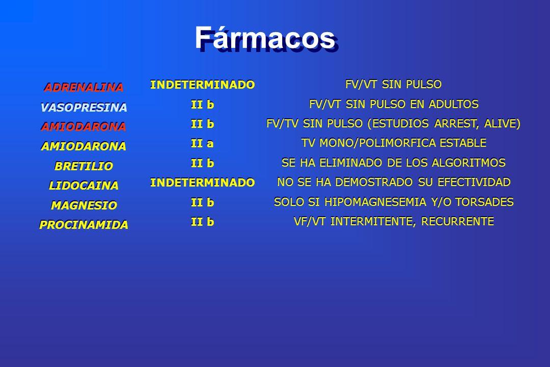 Fármacos INDETERMINADO FV/VT SIN PULSO ADRENALINA II b