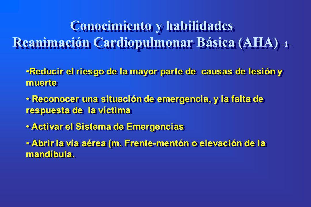 Conocimiento y habilidades Reanimación Cardiopulmonar Básica (AHA) -1-