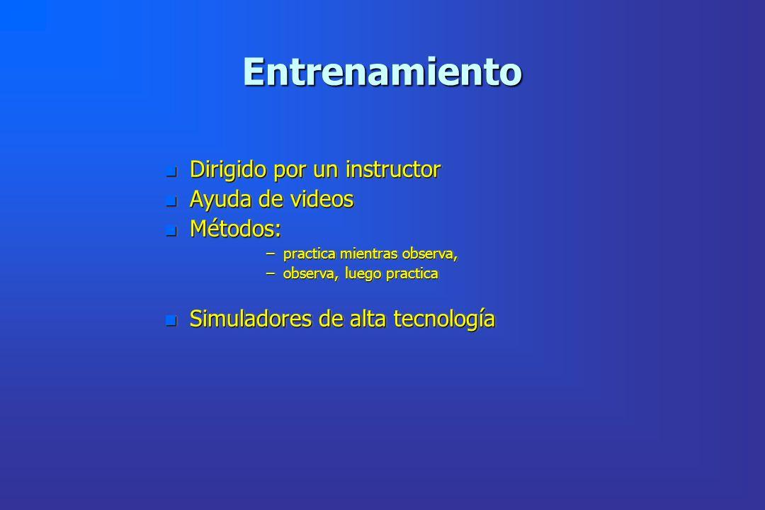 Entrenamiento Dirigido por un instructor Ayuda de videos Métodos: