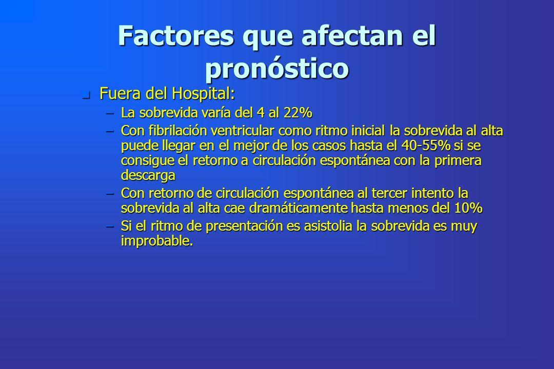 Factores que afectan el pronóstico