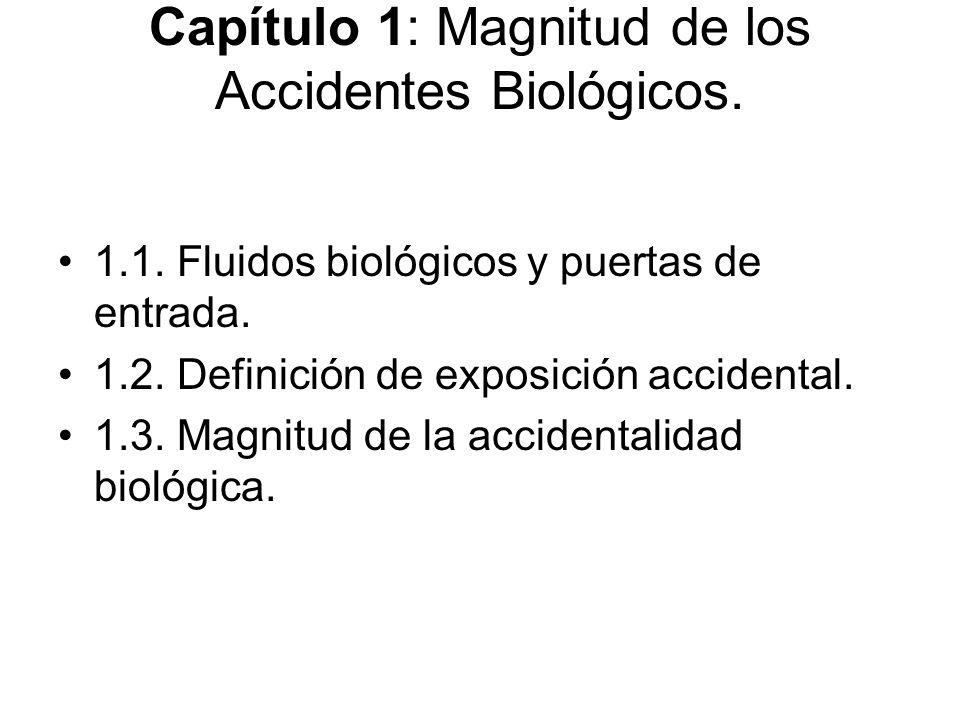 Capítulo 1: Magnitud de los Accidentes Biológicos.