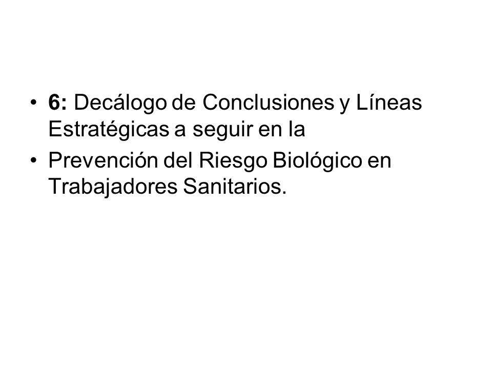 6: Decálogo de Conclusiones y Líneas Estratégicas a seguir en la