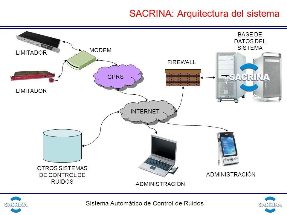 SACRINA: Arquitectura del sistema