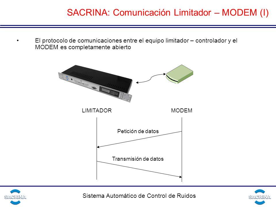 SACRINA: Comunicación Limitador – MODEM (I)