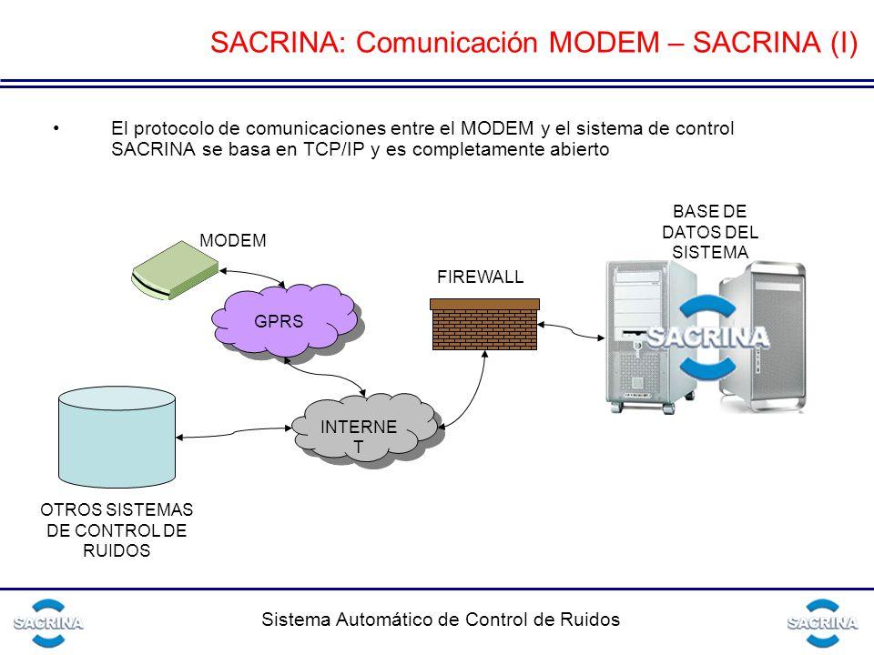 SACRINA: Comunicación MODEM – SACRINA (I)
