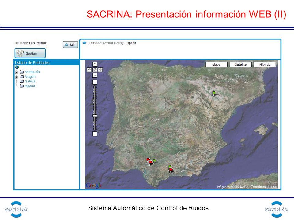 SACRINA: Presentación información WEB (II)