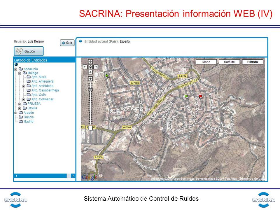 SACRINA: Presentación información WEB (IV)