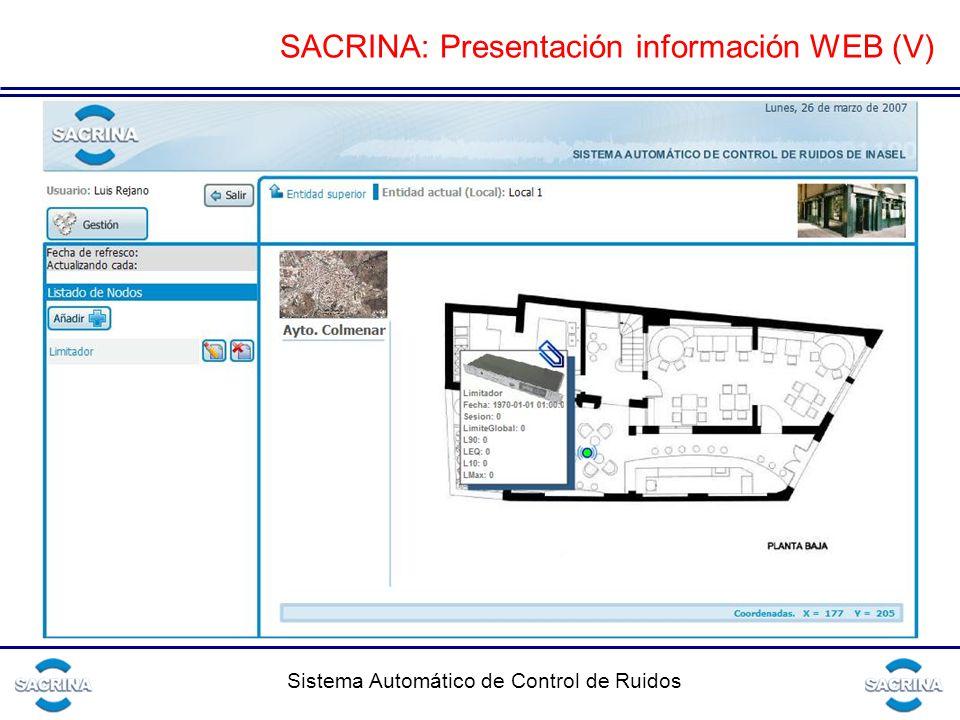 SACRINA: Presentación información WEB (V)
