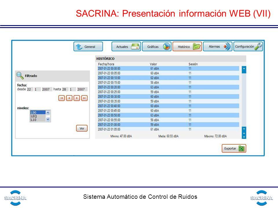 SACRINA: Presentación información WEB (VII)