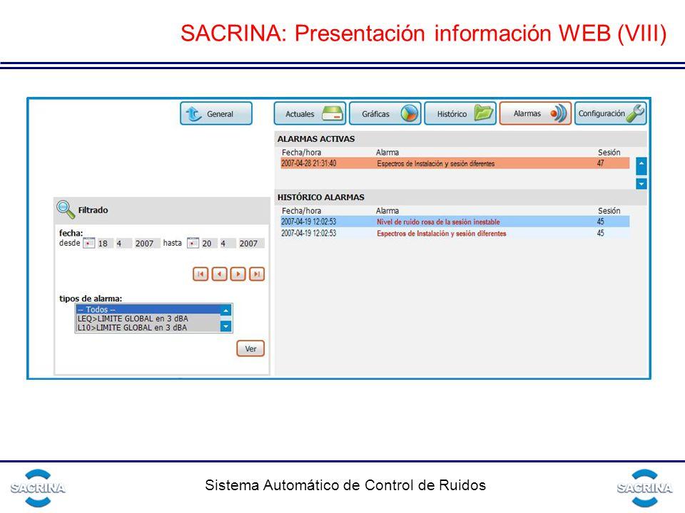 SACRINA: Presentación información WEB (VIII)