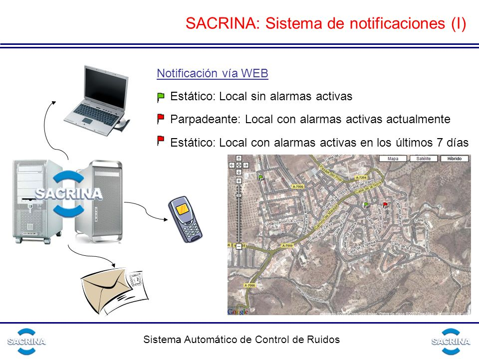 SACRINA: Sistema de notificaciones (I)