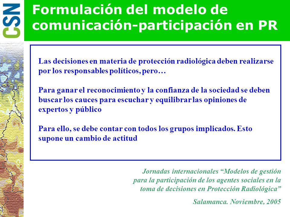 Formulación del modelo de comunicación-participación en PR