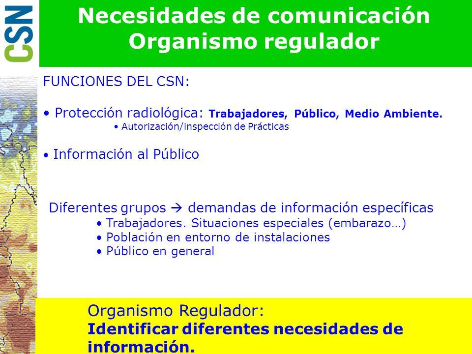 Necesidades de comunicación Organismo regulador