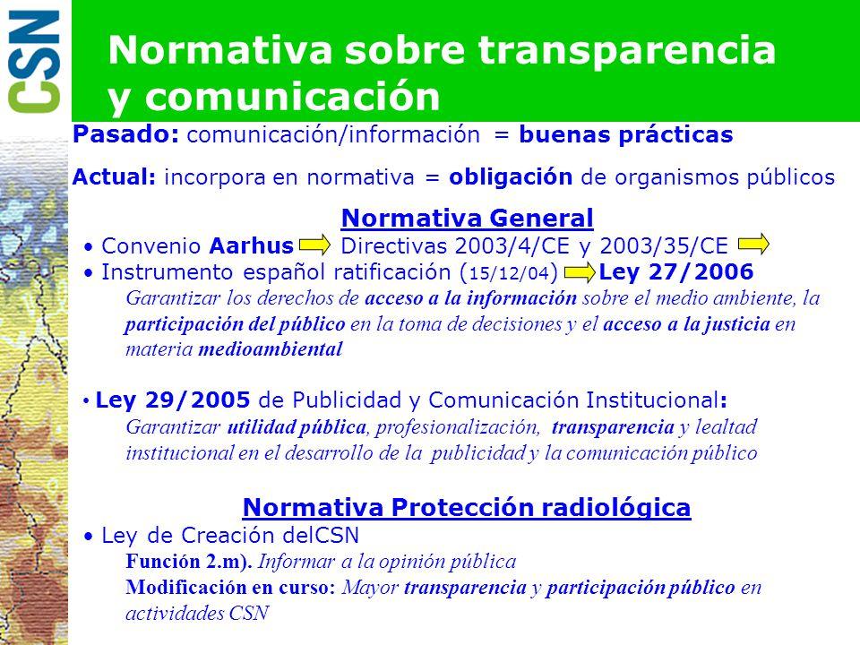 Normativa sobre transparencia y comunicación