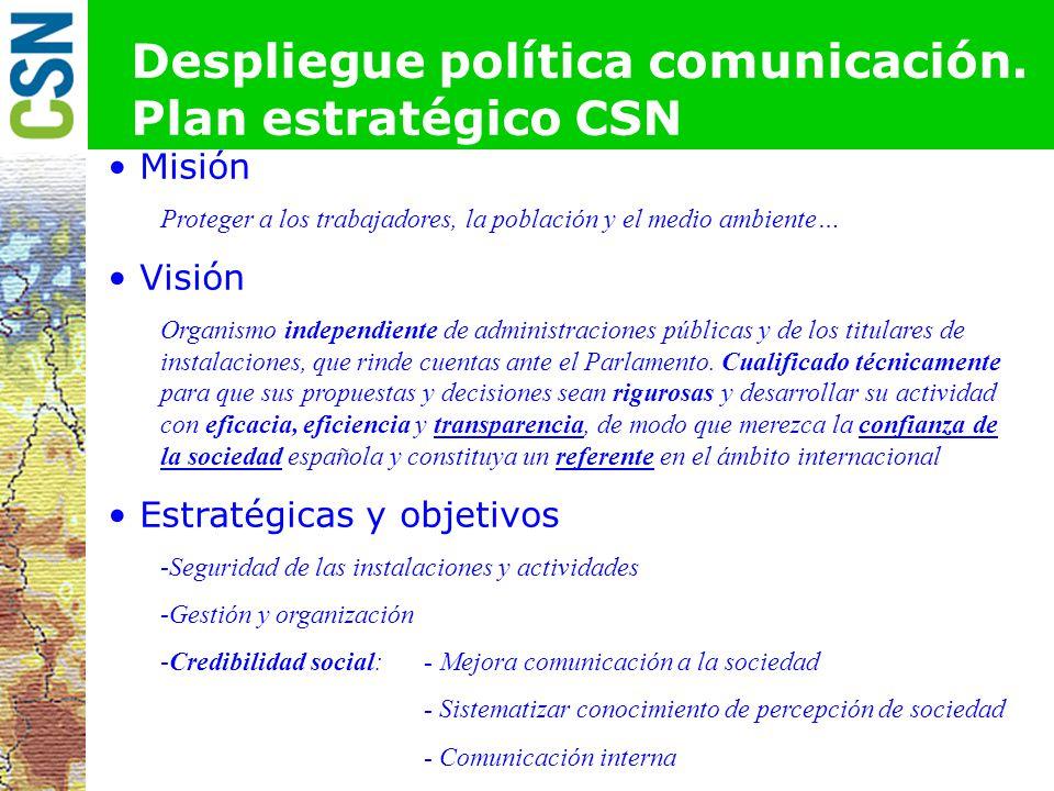 Despliegue política comunicación. Plan estratégico CSN