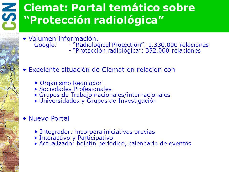Ciemat: Portal temático sobre Protección radiológica
