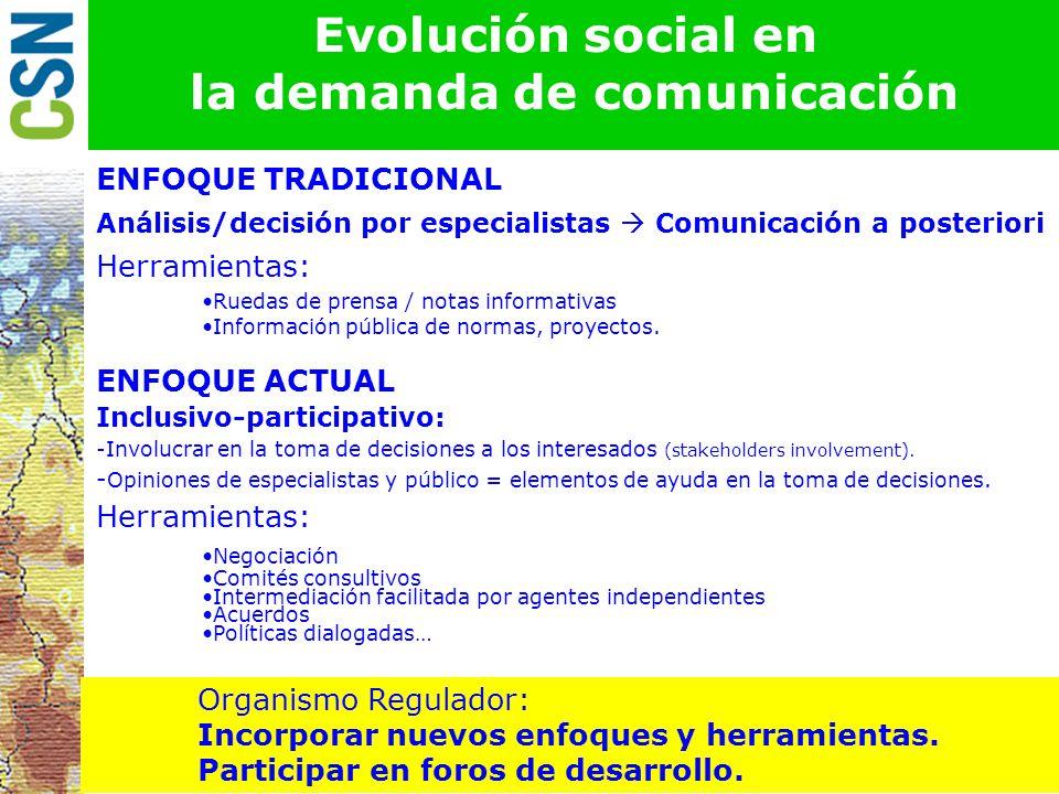 Evolución social en la demanda de comunicación