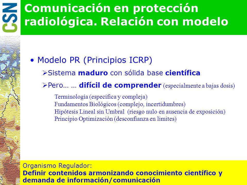 Comunicación en protección radiológica. Relación con modelo