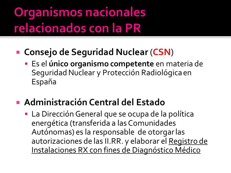 Organismos nacionales relacionados con la PR