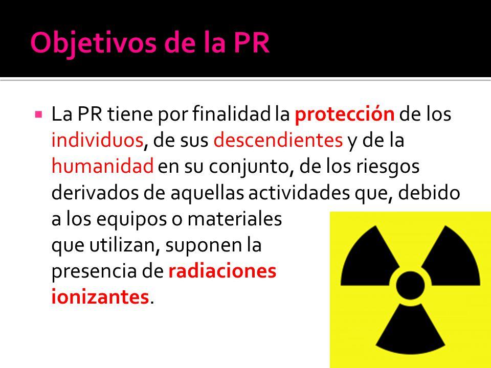 Objetivos de la PR