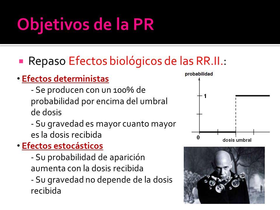 Objetivos de la PR Repaso Efectos biológicos de las RR.II.: