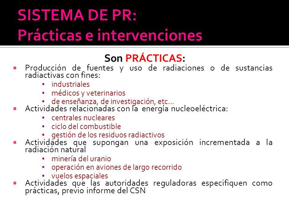 SISTEMA DE PR: Prácticas e intervenciones