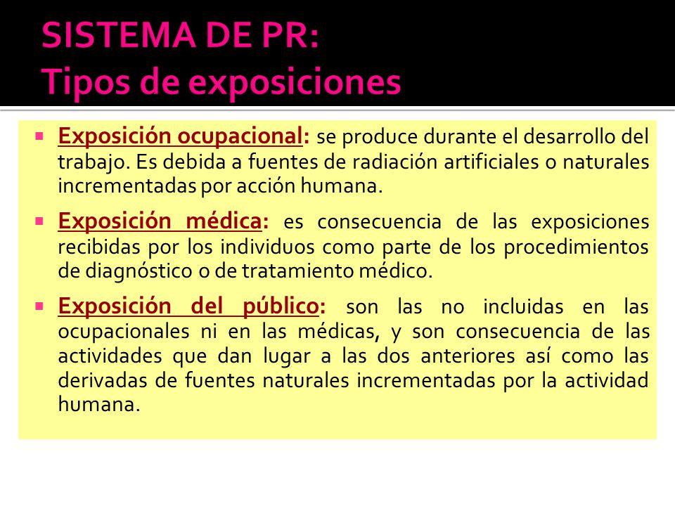 SISTEMA DE PR: Tipos de exposiciones