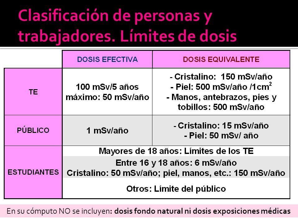Clasificación de personas y trabajadores. Límites de dosis