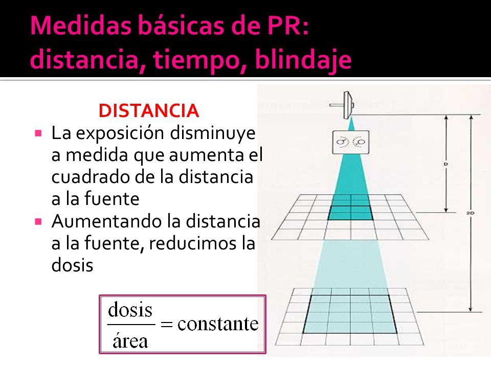 Medidas básicas de PR: distancia, tiempo, blindaje