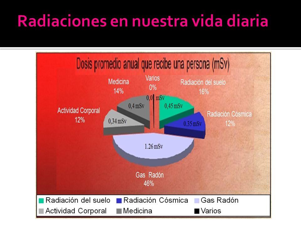 Radiaciones en nuestra vida diaria