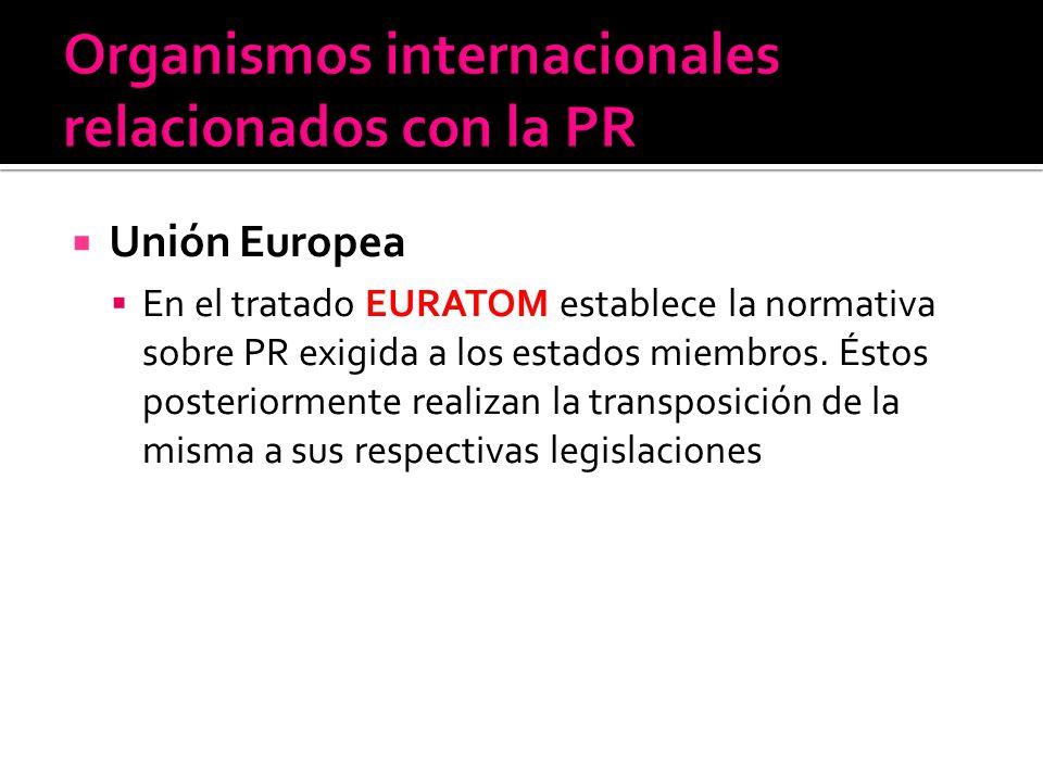 Organismos internacionales relacionados con la PR