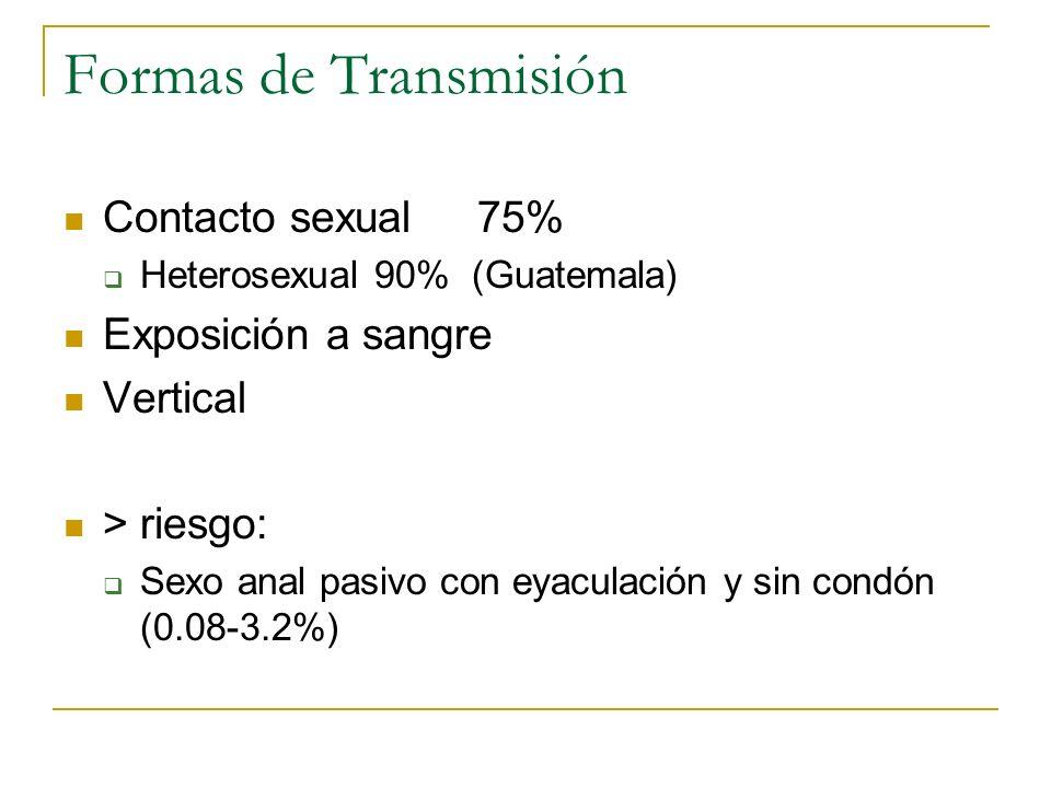 Formas de Transmisión Contacto sexual 75% Exposición a sangre Vertical
