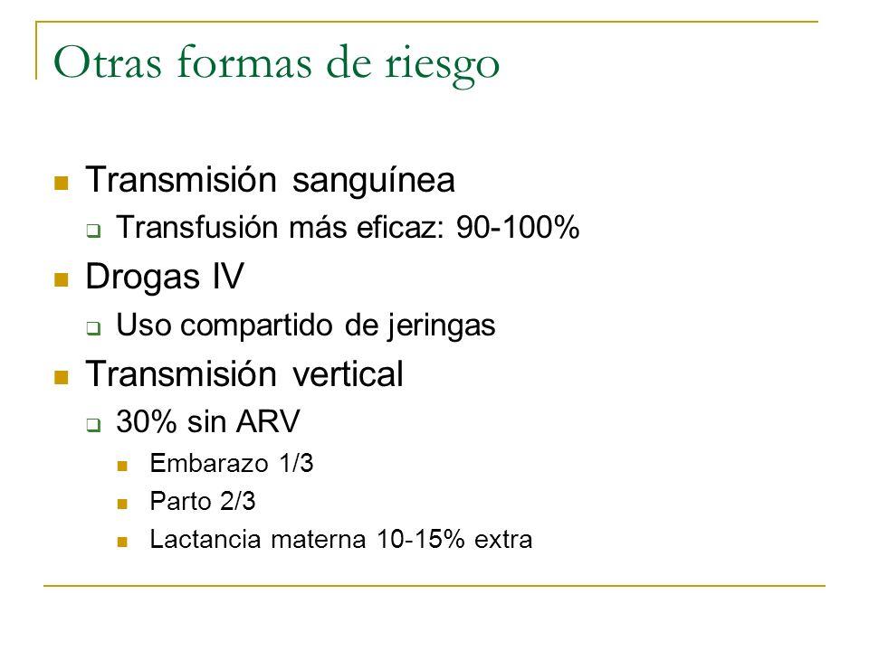 Otras formas de riesgo Transmisión sanguínea Drogas IV
