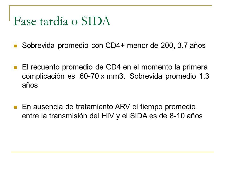Fase tardía o SIDA Sobrevida promedio con CD4+ menor de 200, 3.7 años