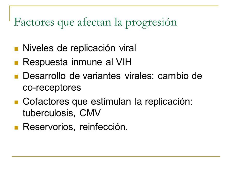 Factores que afectan la progresión