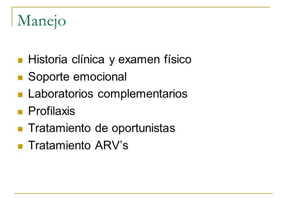Manejo Historia clínica y examen físico Soporte emocional