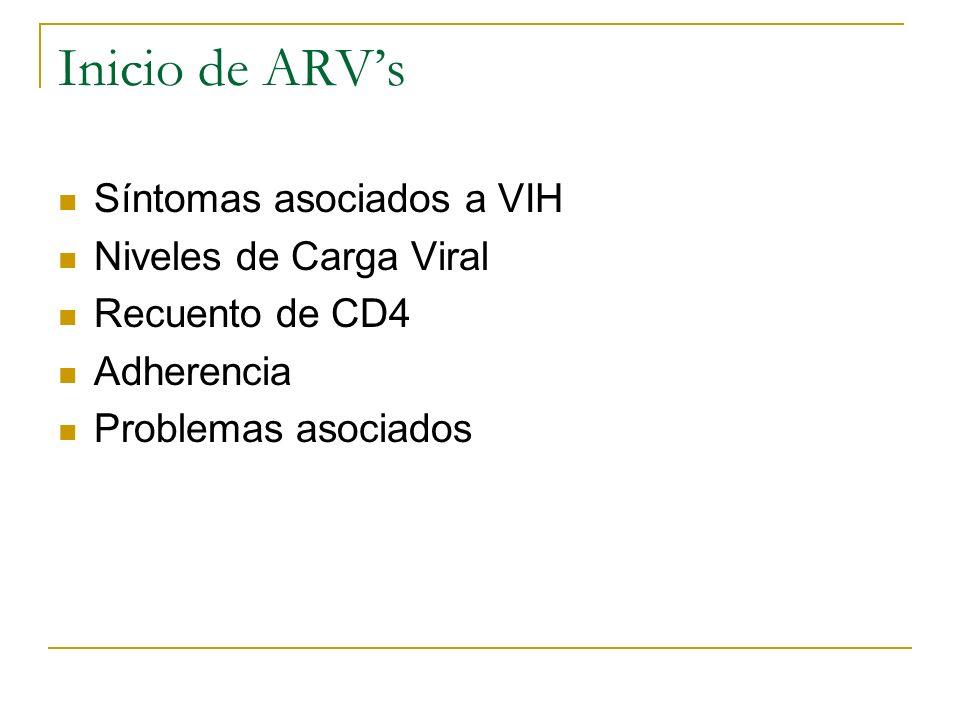 Inicio de ARV's Síntomas asociados a VIH Niveles de Carga Viral