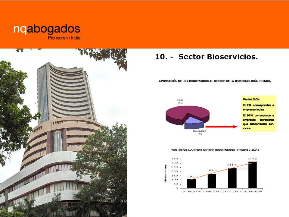10. - Sector Bioservicios.